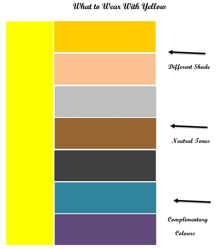 Outlandish blog accessorize with yellow infograph